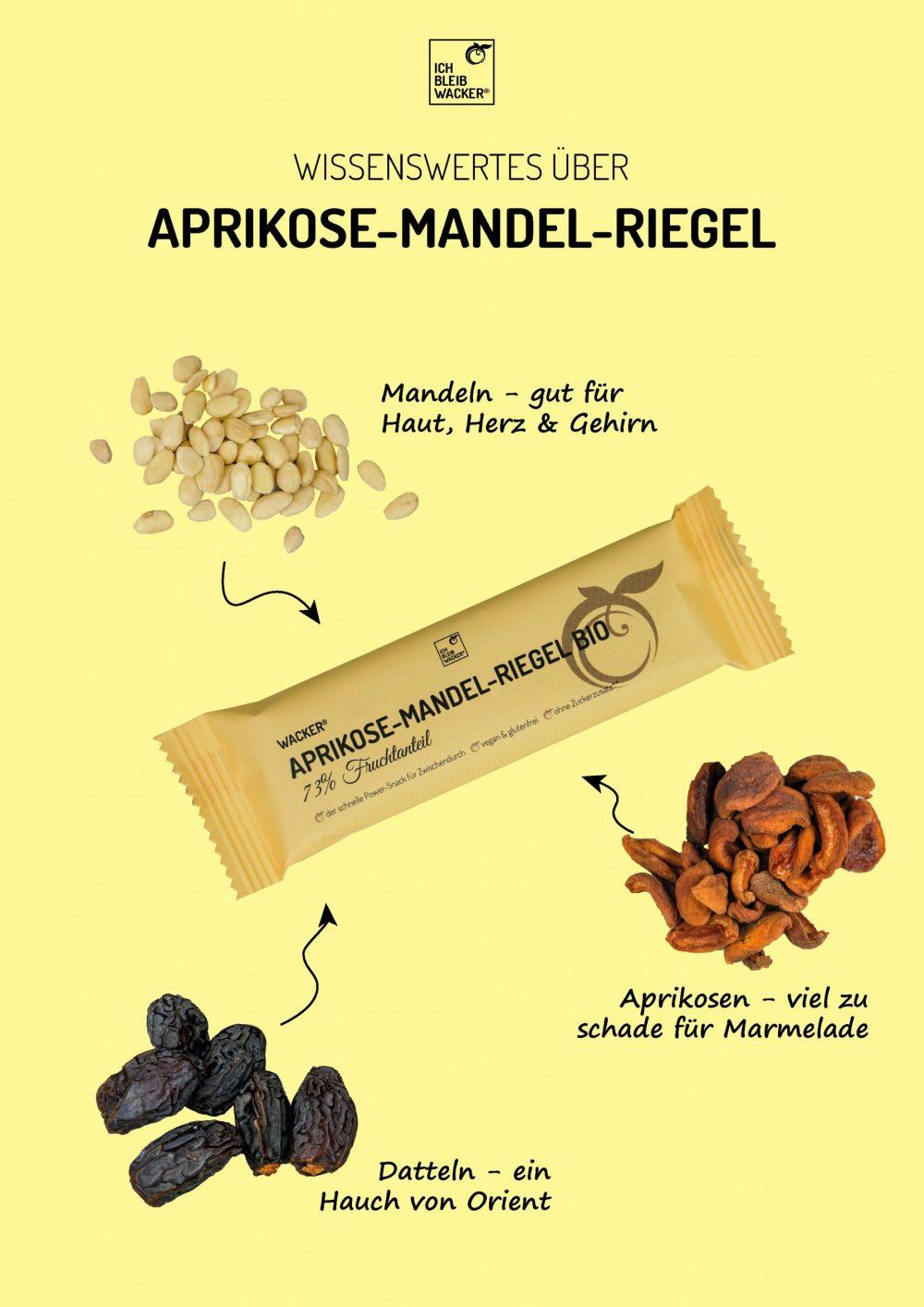 Infografik_Aprikose-Mandel-Riegel