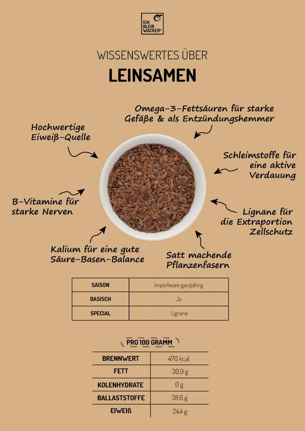Infografik_Leinsamen